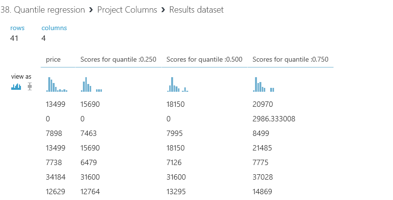 Quantile Regression: Car price prediction | Azure AI Gallery
