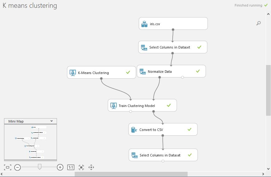 K means clustering | Azure AI Gallery