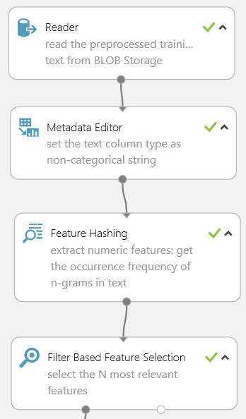Text Classification: Step 1 of 5, data preparation | Azure