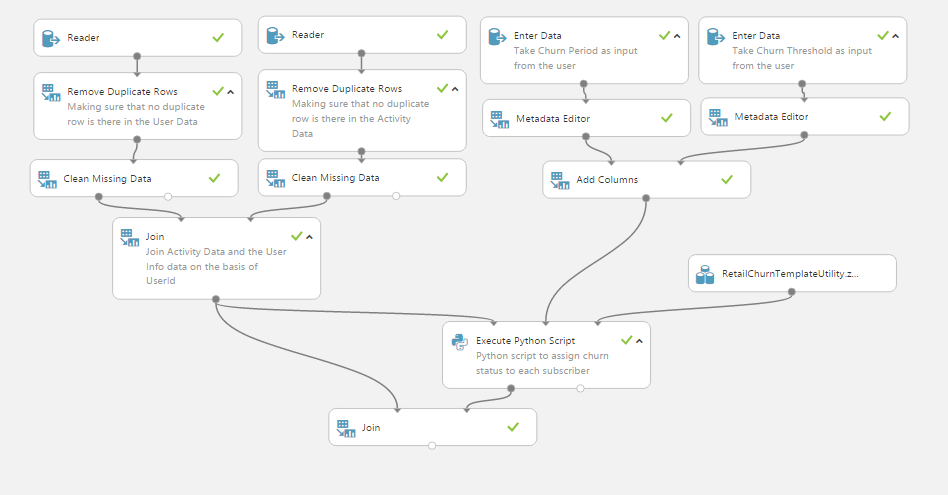 Retail Churn Template: Step 1 of 4, tagging data | Azure AI